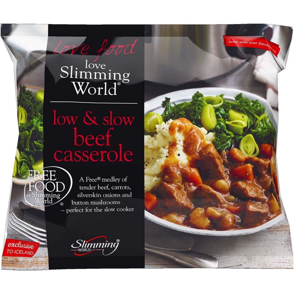 Slimming World Diet Book